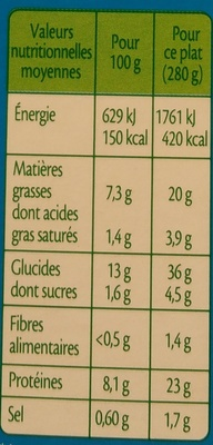 Cabillaud Sauce chorizo Riz basmati au pavot - Nutrition facts
