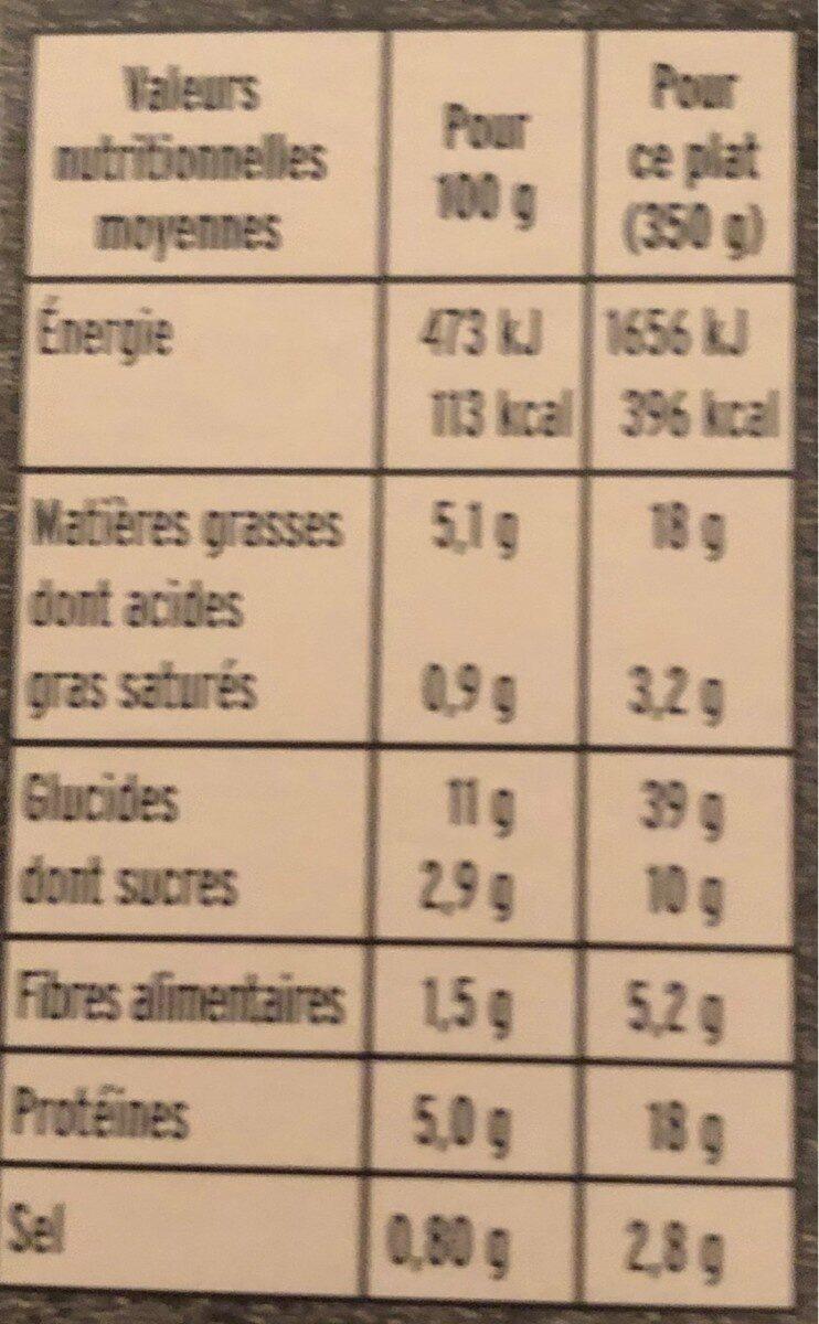 Tajine de boeuf - Informations nutritionnelles - fr