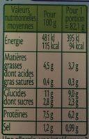 Le bâtonnet -25% de sel - 14 bâtonnets - Nutrition facts