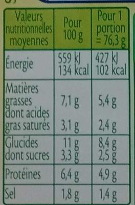 le Cœur Frais fromage 3 Poivres (16 Bâtonnets) - Informations nutritionnelles