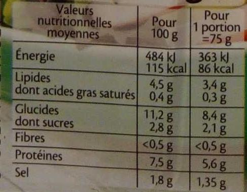 Allumettes Surimi - Nutrition facts