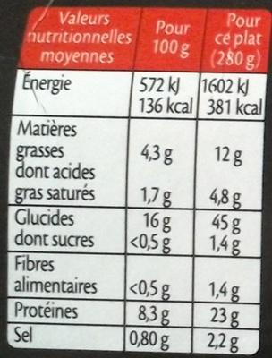 Cabillaud crème de langoustines et ses rouleaux de riz au pavot - Informations nutritionnelles - fr
