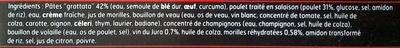"""Filet de poulet aux morilles et ses pâtes """"grattata"""" - Ingredients"""