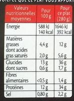"""Filet de poulet aux morilles et ses pâtes """"grattata"""" - Nutrition facts"""