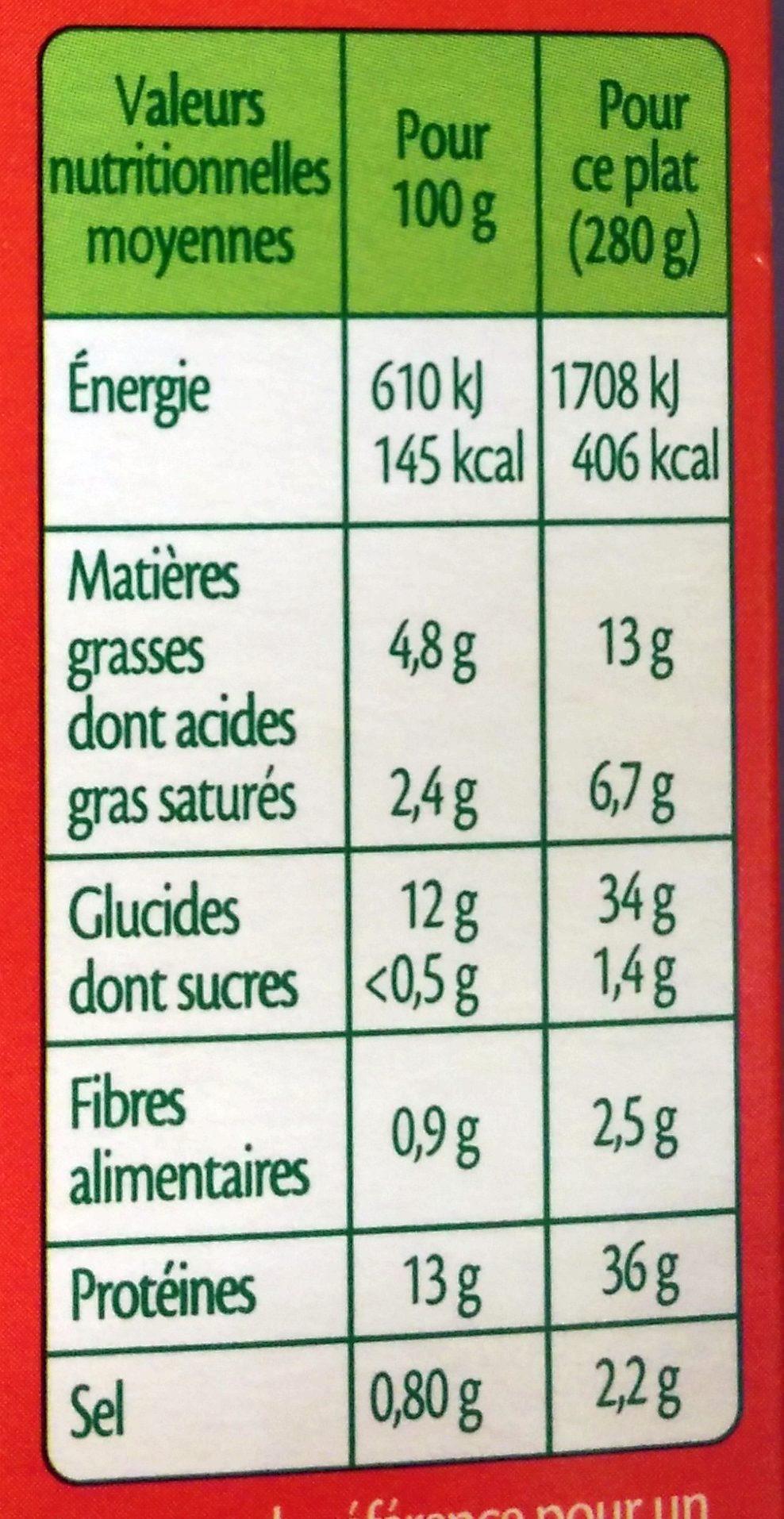 Poulet jus au thym, risotto champignons et parmesan - Informations nutritionnelles - fr