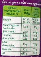 Parmentier aux Patates Douces et Poulet au Thym - Informations nutritionnelles - fr