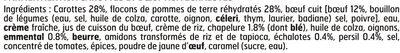 Parmentier aux carottes et Boeuf aux échalotes - Ingrédients - fr