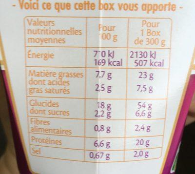 BOX KEBAB de POULET (fusilli kebab de poulet & sauce blanche) - Informations nutritionnelles