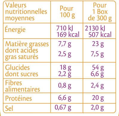 BOX KEBAB de POULET (fusilli kebab de poulet & sauce blanche) - Informations nutritionnelles - fr