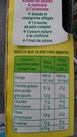 Kebab de poulet & semoule à l'orientale - Nutrition facts