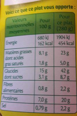 Kebab de poulet & semoule - Nutrition facts
