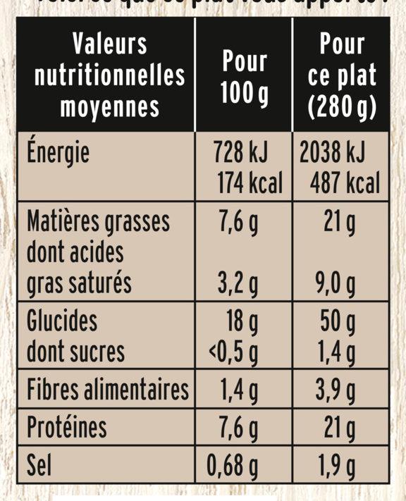 Mini Nuggets de Poulet Coquillettes à l'Emmental - Nutrition facts