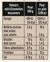 Poulet Rôti et Riz à la Moutarde à l'Ancienne - Informations nutritionnelles