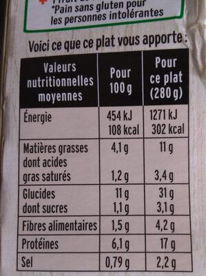 Poulet Rôti et Potatoes Sauce Blanche - Informations nutritionnelles