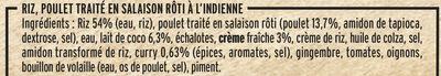 Poulet Rôti et Riz à l'Indienne - Ингредиенты
