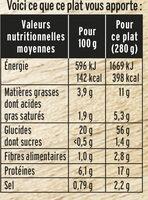 Poulet Rôti et Riz à l'Indienne - Пищевая и энергетическая ценность