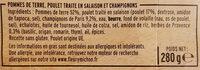 Aiguillettes de Poulet Pommes de Terre et Champignons - Ingredients - fr