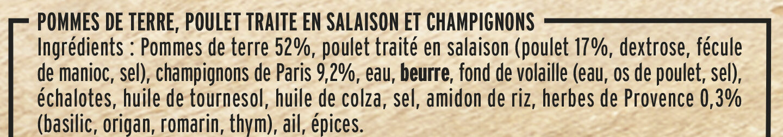 Aiguillettes de Poulet Pommes de Terre et Champignons - Ingrédients