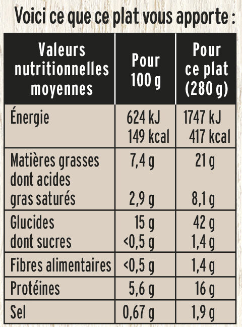 Risotto au saumon & épinards à la crème - Nutrition facts - fr