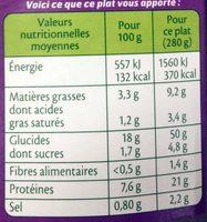 Fusilli au poulet, champignons et crème - Nutrition facts