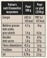 Torsades à la Bolognaise Emmental - Nutrition facts