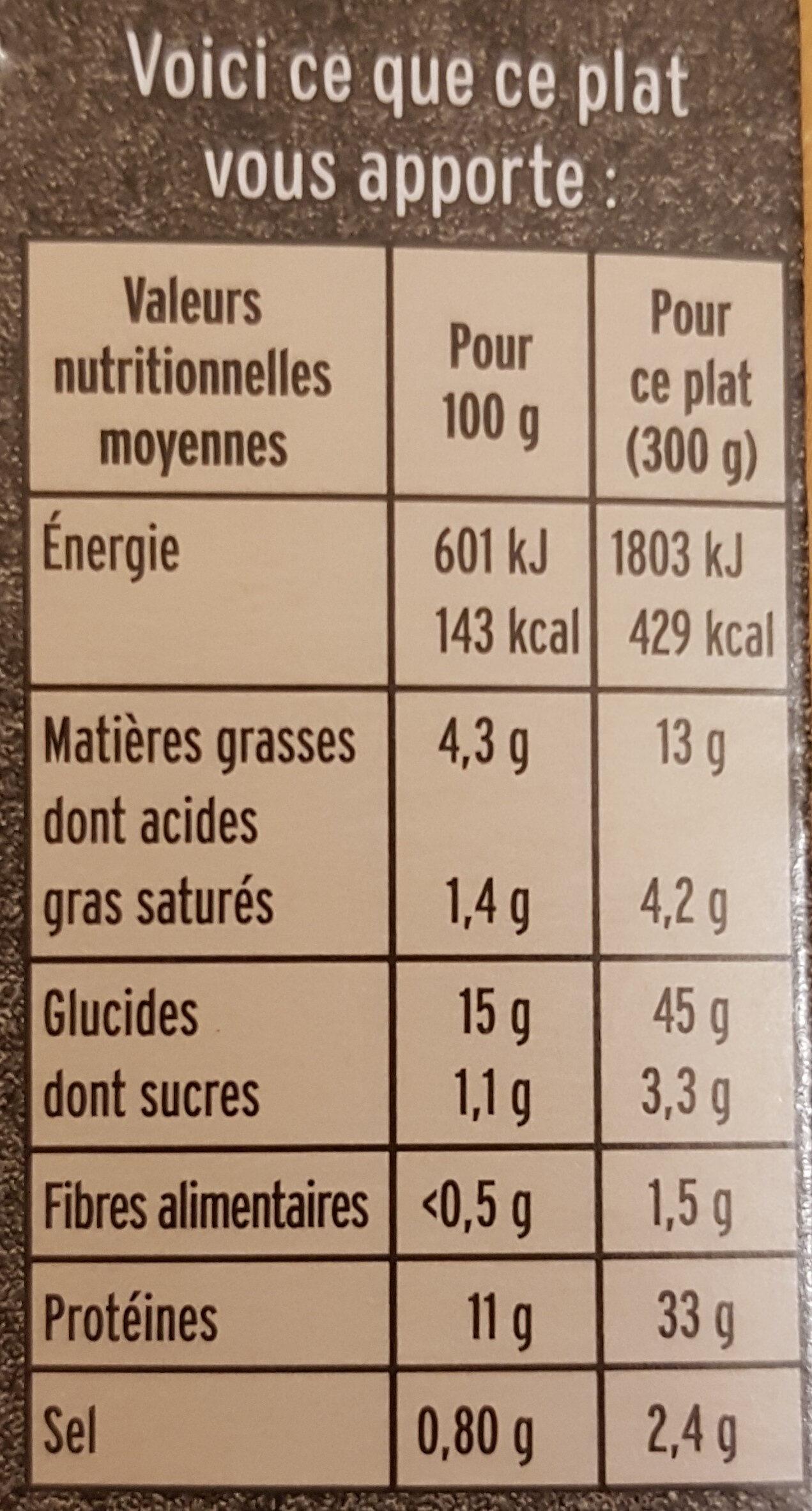 L'Escalope de Poulet à la Crème, Champignons et Riz - Informations nutritionnelles - fr