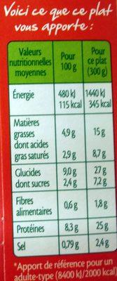 Aiguillettes de canard au poivre vert écrasée de pommes de terre - Informations nutritionnelles - fr