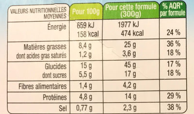 Salad' sur le pouce Pâtes Penne et Poulet au Thym + Mini tartelette aux Framboises - Informations nutritionnelles