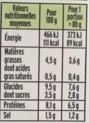 Le batonnet moelleux - Valori nutrizionali - fr