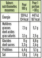 Le Coeur Frais chèvre - 16 bâtonnets - Nutrition facts