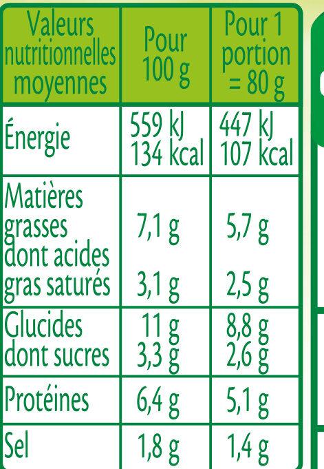 Le Coeur Frais Provençal - 16 Bâtonnets - Valori nutrizionali - fr