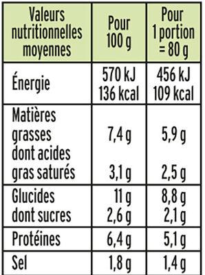Le Coeur Frais - Chèvre - Valori nutrizionali - fr