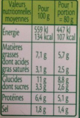 Le Coeur Frais Fromage Ail et Fines Herbes - Voedingswaarden - fr