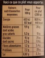 Le parmentier de cabillaud et haddock et purée de patates douces - Voedingswaarden - fr