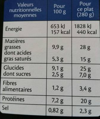 Le parmentier de cabillaud haddock - Informations nutritionnelles - fr