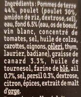 Le Filet de Poulet et ses Pommes de Terre à la Sarladaise - Ingrédients - fr