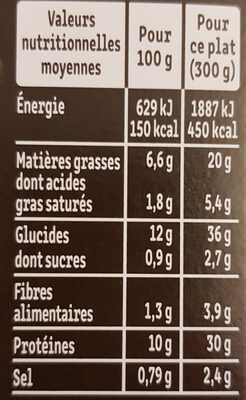 Le Filet de Poulet et ses Pommes de Terre à la Sarladaise - Informations nutritionnelles - fr