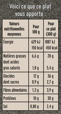Filet de Poulet Pommes de Terre à la Sarladaise - Nährwertangaben - fr