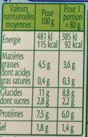 Le bâtonnet Moelleux - 24 bâtonnets - Informations nutritionnelles