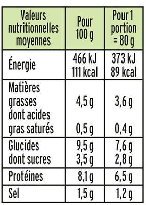 Le bâtonnet Moelleux - 24 bâtonnets - Valori nutrizionali - fr