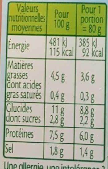 Bâtonnet de Crabe - Informations nutritionnelles