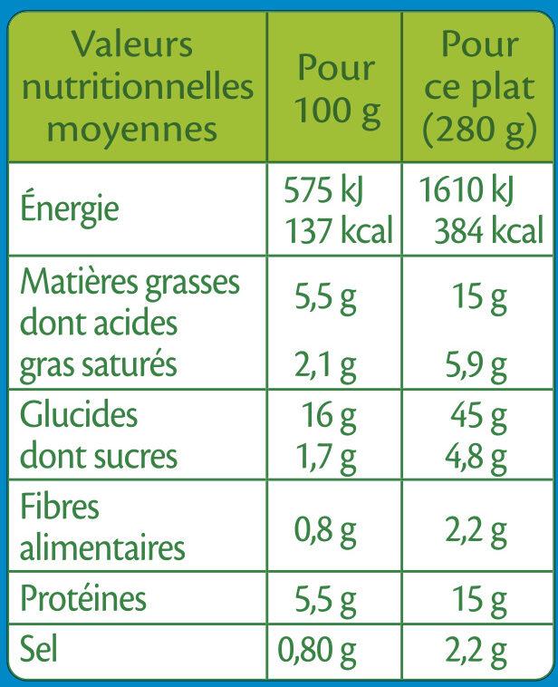 Tagliatelles de la mer, sauce crème, petits légumes - Informations nutritionnelles - fr