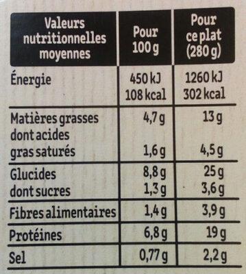Filet de poulet & pommes de terre, champignons, carottes - Voedingswaarden - fr