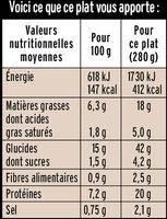 Filet de saumon & pâtes au basilic, sauce citron - Nutrition facts - fr