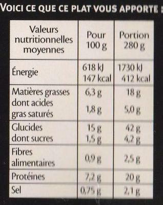 Filet de saumon pâtes au basilic & sauce citronnée - Informations nutritionnelles