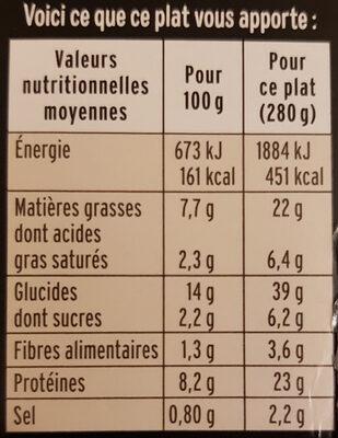 Le Poulet tandoori semoule aux petits légumes - Informations nutritionnelles - fr