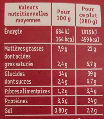 Le Poulet tandoori semoule aux petits légumes - Nutrition facts - fr