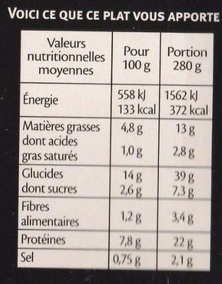 Poulet émincé penne et tomates cuisinées - Informations nutritionnelles - fr