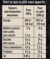 Le parmentier de boeuf Limousin - Informations nutritionnelles - fr