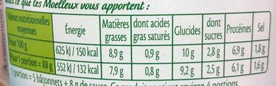 Le Batonnet Moelleux avec 1 sauce aux herbes - Informations nutritionnelles - fr